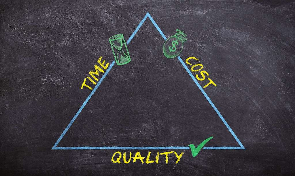 triangle of time cost quality perfectionism time management strategies